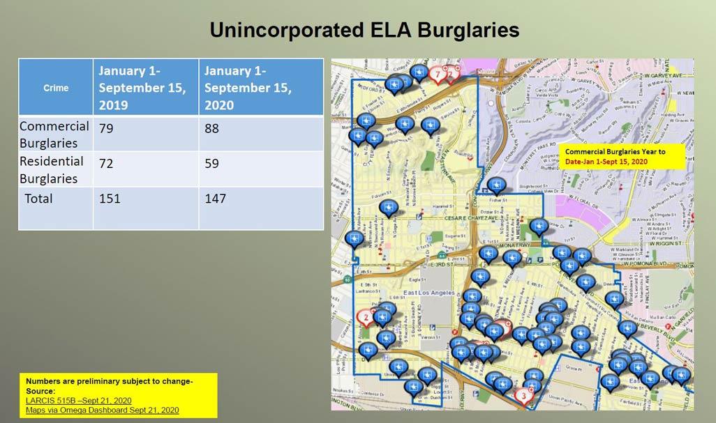 Unincorporated East LA burglaries stats